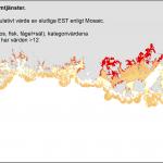 Kartläggning av Blekingekustens ekosystemtjänster